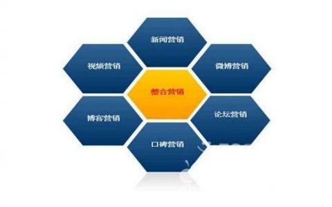 4P理论中的4种营销模式是哪些?